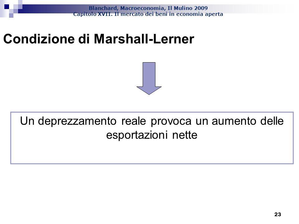 Blanchard, Macroeconomia, Il Mulino 2009 Capitolo XVII. Il mercato dei beni in economia aperta 23 Condizione di Marshall-Lerner Un deprezzamento reale