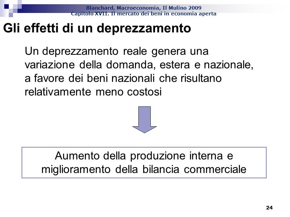 Blanchard, Macroeconomia, Il Mulino 2009 Capitolo XVII. Il mercato dei beni in economia aperta 24 Gli effetti di un deprezzamento Un deprezzamento rea