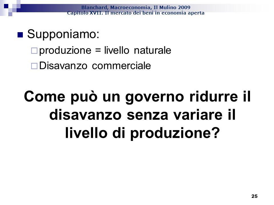 Blanchard, Macroeconomia, Il Mulino 2009 Capitolo XVII. Il mercato dei beni in economia aperta 25 Supponiamo: produzione = livello naturale Disavanzo