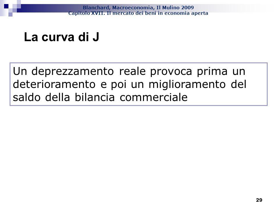 Blanchard, Macroeconomia, Il Mulino 2009 Capitolo XVII. Il mercato dei beni in economia aperta 29 La curva di J Un deprezzamento reale provoca prima u