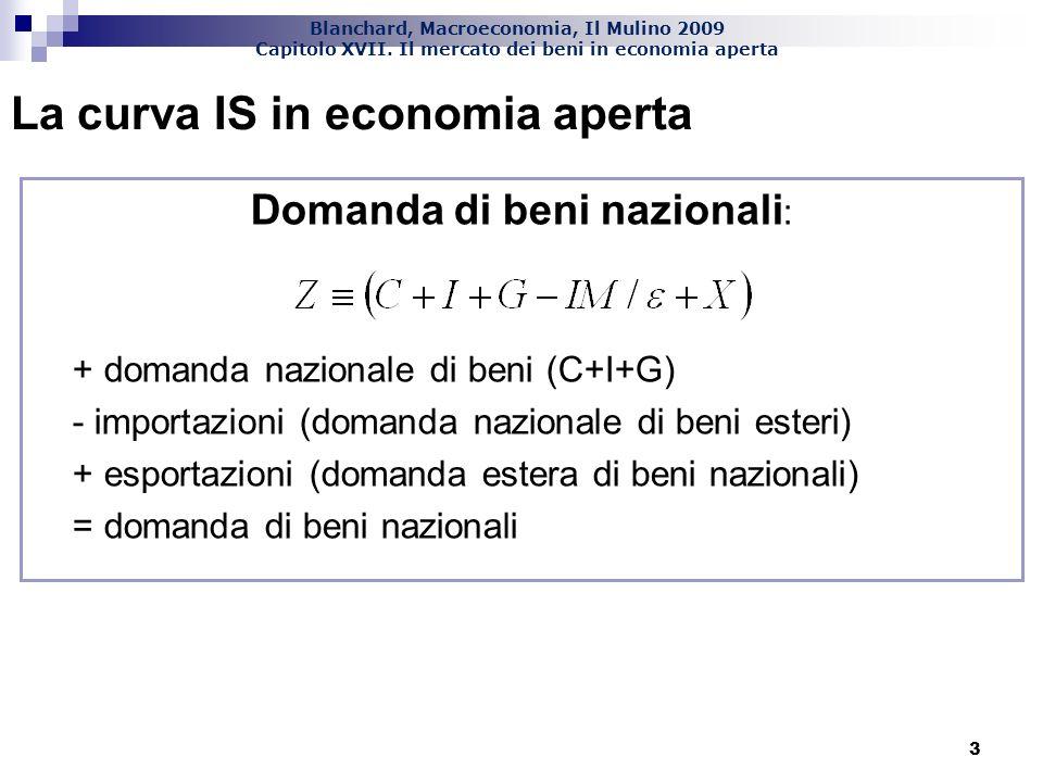 Blanchard, Macroeconomia, Il Mulino 2009 Capitolo XVII. Il mercato dei beni in economia aperta 3 La curva IS in economia aperta Domanda di beni nazion