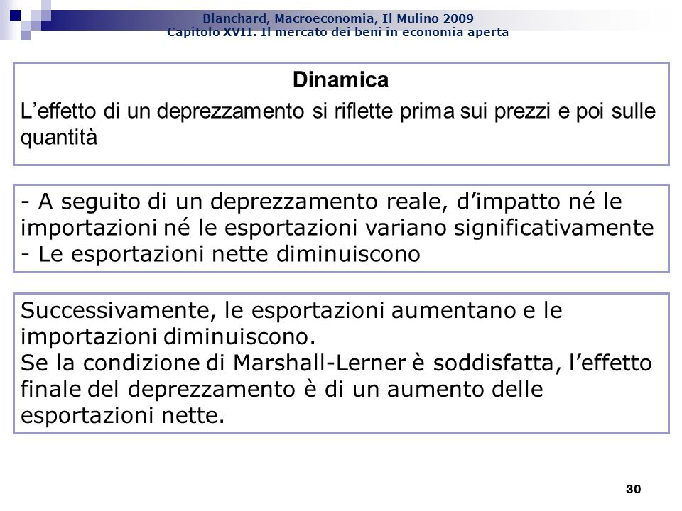 Blanchard, Macroeconomia, Il Mulino 2009 Capitolo XVII. Il mercato dei beni in economia aperta 30 Dinamica Leffetto di un deprezzamento si riflette pr