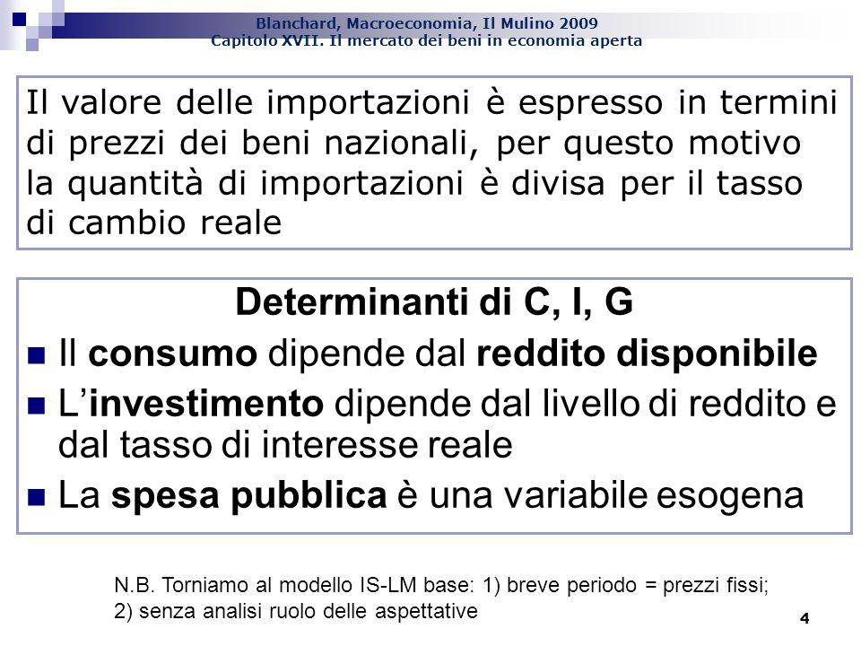 Blanchard, Macroeconomia, Il Mulino 2009 Capitolo XVII. Il mercato dei beni in economia aperta 4 Determinanti di C, I, G Il consumo dipende dal reddit