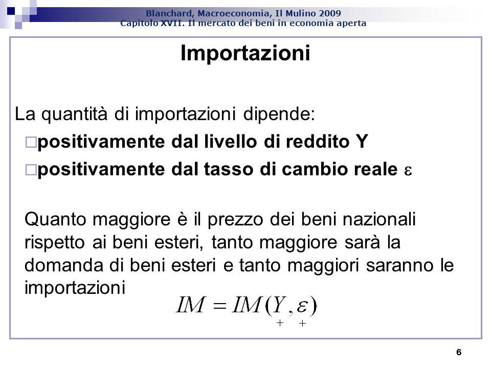 Blanchard, Macroeconomia, Il Mulino 2009 Capitolo XVII. Il mercato dei beni in economia aperta 6 Importazioni La quantità di importazioni dipende: pos