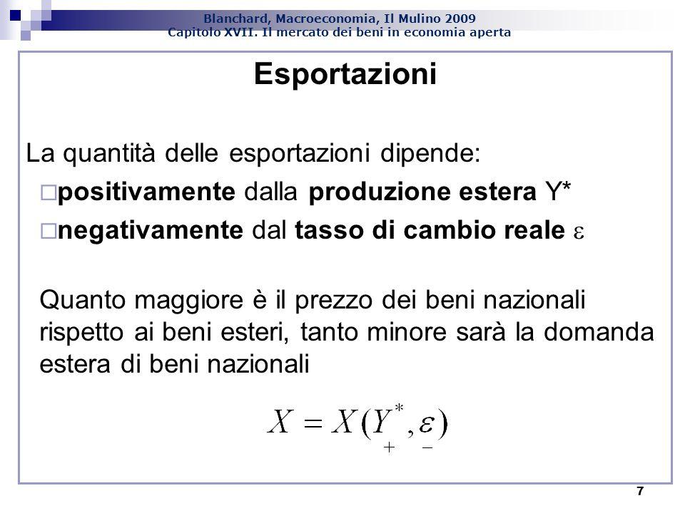 Blanchard, Macroeconomia, Il Mulino 2009 Capitolo XVII. Il mercato dei beni in economia aperta 7 Esportazioni La quantità delle esportazioni dipende: