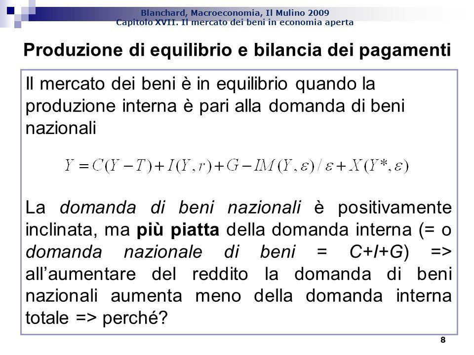 Blanchard, Macroeconomia, Il Mulino 2009 Capitolo XVII. Il mercato dei beni in economia aperta 8 Produzione di equilibrio e bilancia dei pagamenti Il
