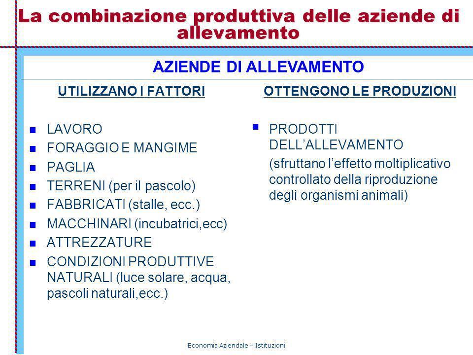 Economia Aziendale – Istituzioni La combinazione produttiva delle aziende di allevamento UTILIZZANO I FATTORI LAVORO FORAGGIO E MANGIME PAGLIA TERRENI