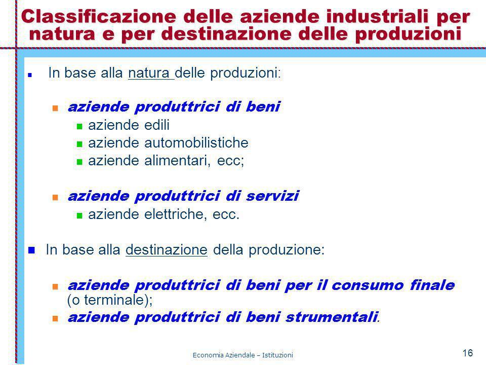 Economia Aziendale – Istituzioni 16 Classificazione delle aziende industriali per natura e per destinazione delle produzioni In base alla natura delle