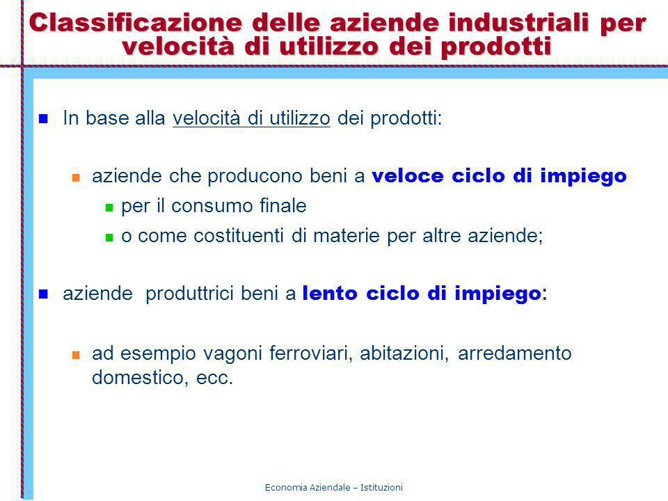 Economia Aziendale – Istituzioni Classificazione delle aziende industriali per velocità di utilizzo dei prodotti In base alla velocità di utilizzo dei