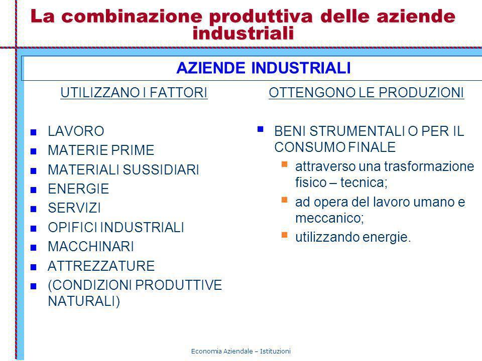 Economia Aziendale – Istituzioni La combinazione produttiva delle aziende industriali UTILIZZANO I FATTORI LAVORO MATERIE PRIME MATERIALI SUSSIDIARI E