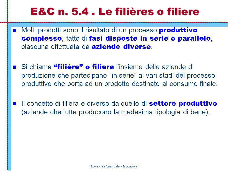 Economia Aziendale – Istituzioni E&C n. 5.4. Le filières o filiere Molti prodotti sono il risultato di un processo produttivo complesso, fatto di fasi