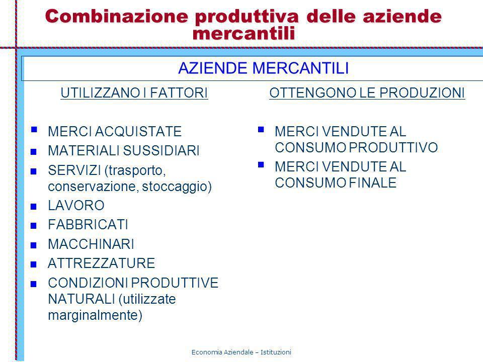 Economia Aziendale – Istituzioni Combinazione produttiva delle aziende mercantili UTILIZZANO I FATTORI MERCI ACQUISTATE MATERIALI SUSSIDIARI SERVIZI (