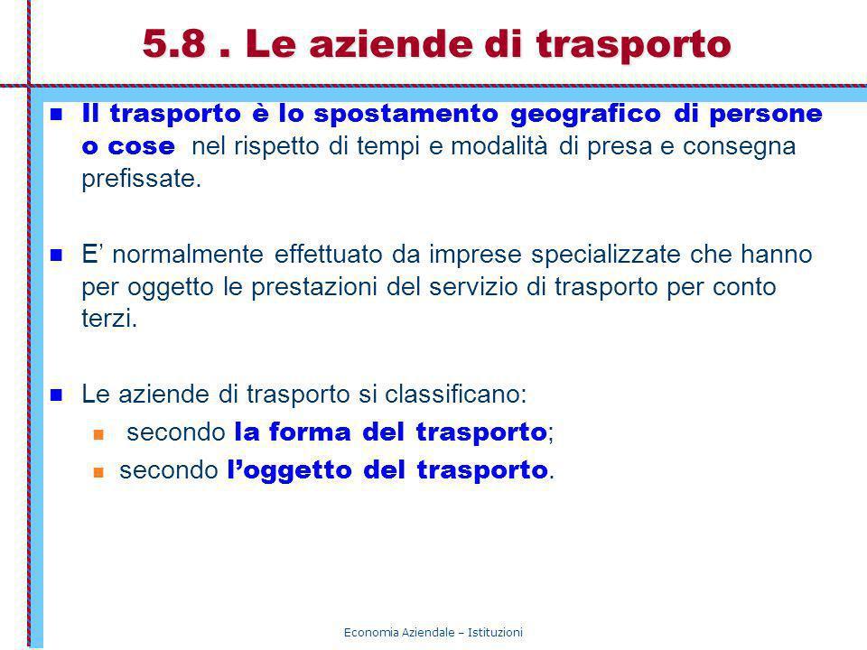 Economia Aziendale – Istituzioni 5.8. Le aziende di trasporto Il trasporto è lo spostamento geografico di persone o cose nel rispetto di tempi e modal
