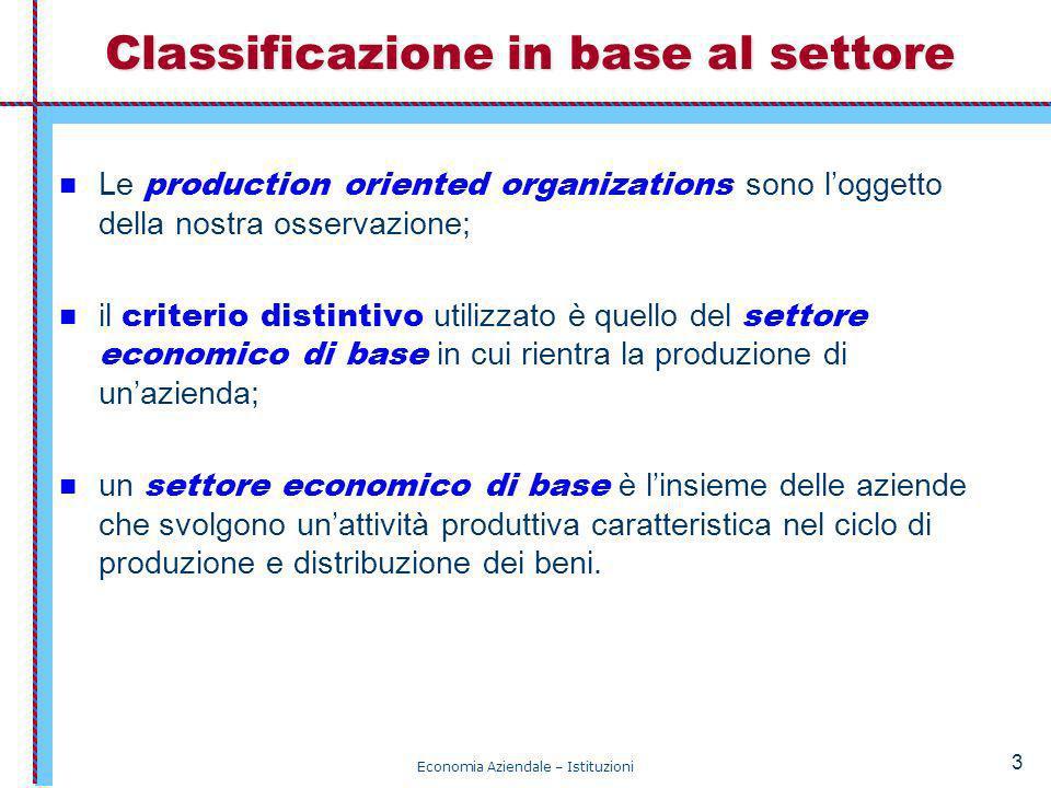 Economia Aziendale – Istituzioni 3 Classificazione in base al settore Le production oriented organizations sono loggetto della nostra osservazione; il