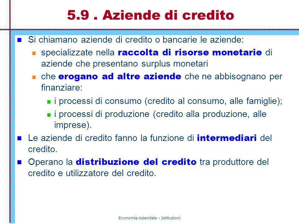 Economia Aziendale – Istituzioni 5.9. Aziende di credito Si chiamano aziende di credito o bancarie le aziende: specializzate nella raccolta di risorse