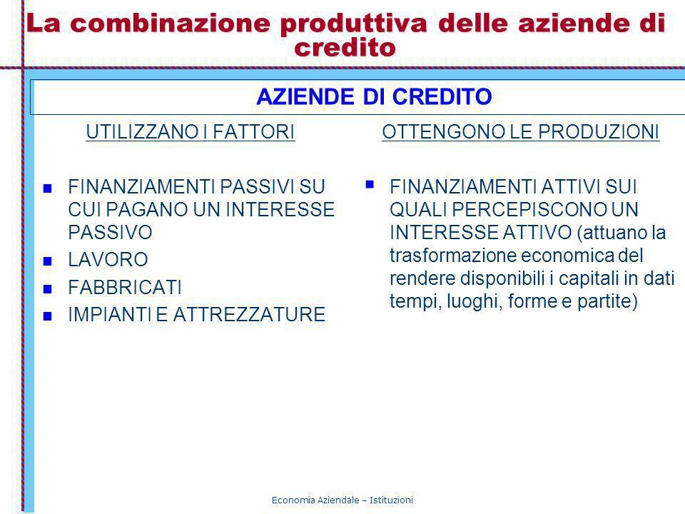 Economia Aziendale – Istituzioni La combinazione produttiva delle aziende di credito UTILIZZANO I FATTORI FINANZIAMENTI PASSIVI SU CUI PAGANO UN INTER