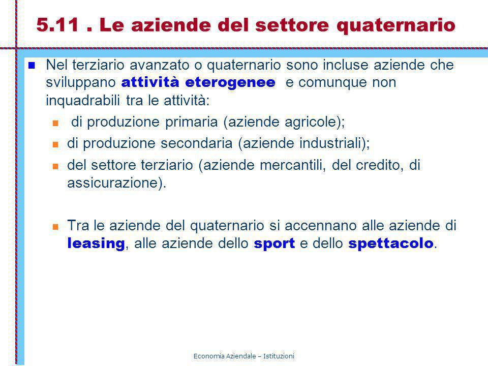 Economia Aziendale – Istituzioni 5.11. Le aziende del settore quaternario Nel terziario avanzato o quaternario sono incluse aziende che sviluppano att