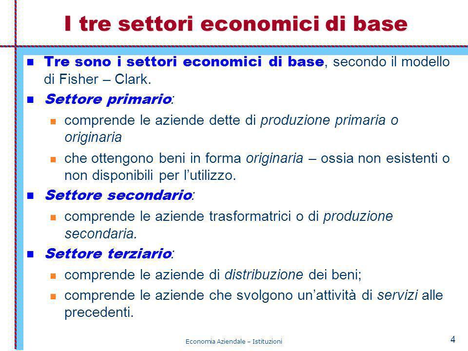 Economia Aziendale – Istituzioni 4 I tre settori economici di base Tre sono i settori economici di base, secondo il modello di Fisher – Clark. Settore