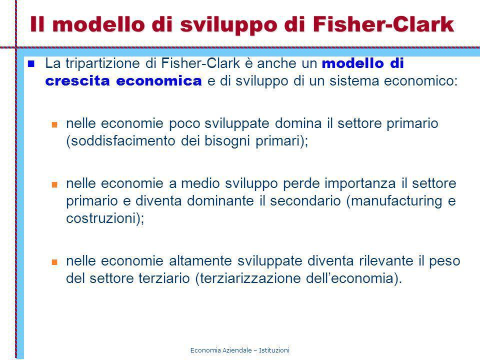 Economia Aziendale – Istituzioni Il modello di sviluppo di Fisher-Clark La tripartizione di Fisher-Clark è anche un modello di crescita economica e di
