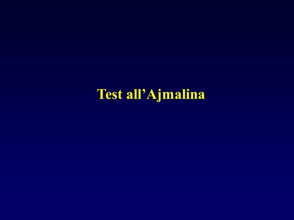Test allAjmalina