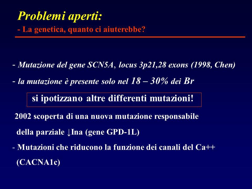 - Mutazione del gene SCN5A, locus 3p21,28 exons (1998, Chen) - la mutazione è presente solo nel 18 – 30% dei Br si ipotizzano altre differenti mutazio