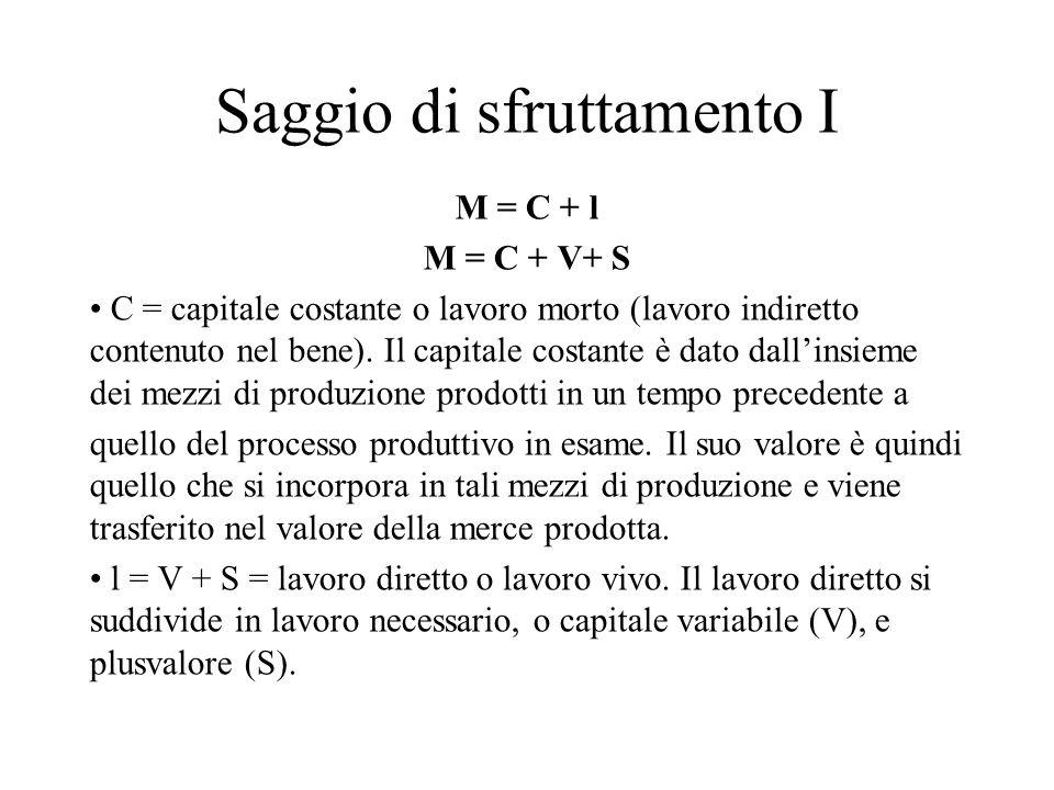 Saggio di sfruttamento I M = C + l M = C + V+ S C = capitale costante o lavoro morto (lavoro indiretto contenuto nel bene). Il capitale costante è dat