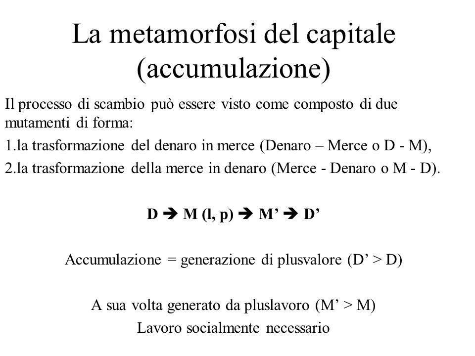 La metamorfosi del capitale (accumulazione) Il processo di scambio può essere visto come composto di due mutamenti di forma: 1.la trasformazione del d