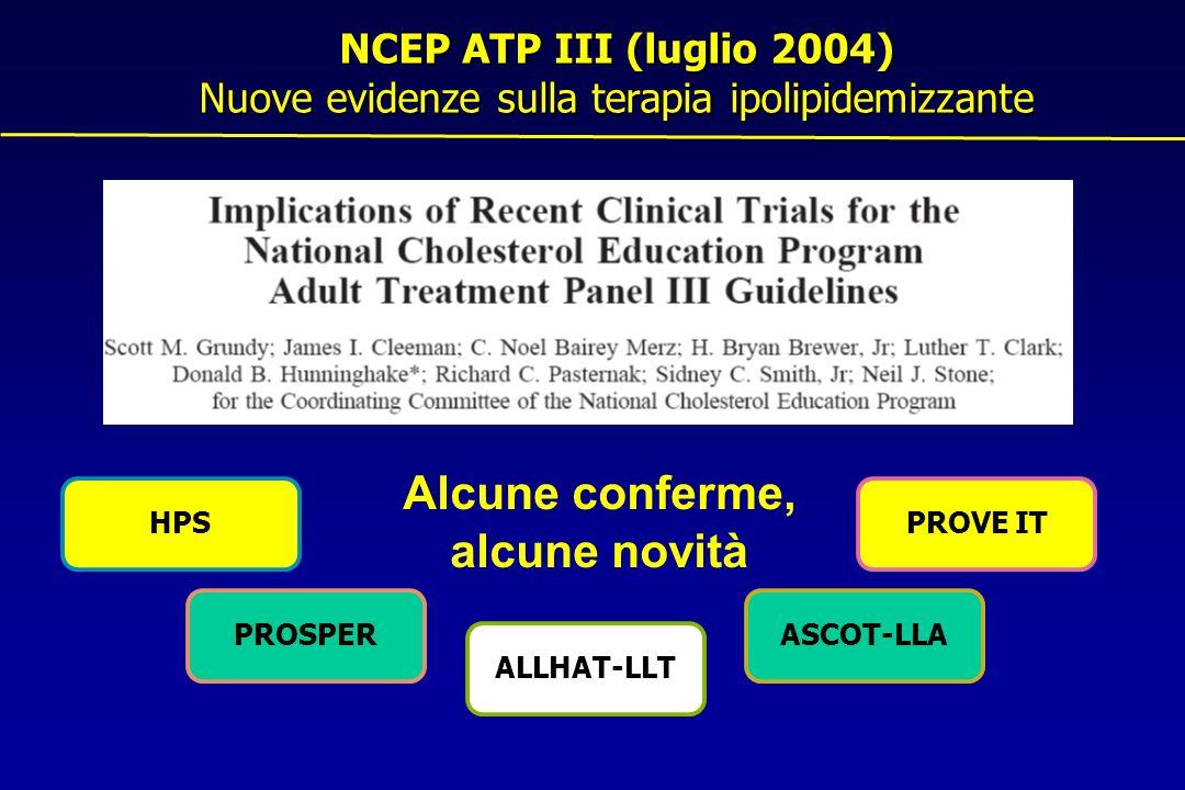 NCEP ATP III (luglio 2004) Nuove evidenze sulla terapia ipolipidemizzante Alcune conferme, alcune novità PROSPERASCOT-LLA PROVE ITHPS ALLHAT-LLT