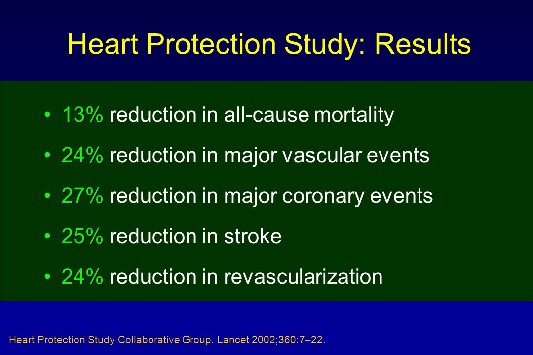 Heart Protection Study: Results 13%13% reduction in all-cause mortality 24%24% reduction in major vascular events 27%27% reduction in major coronary e