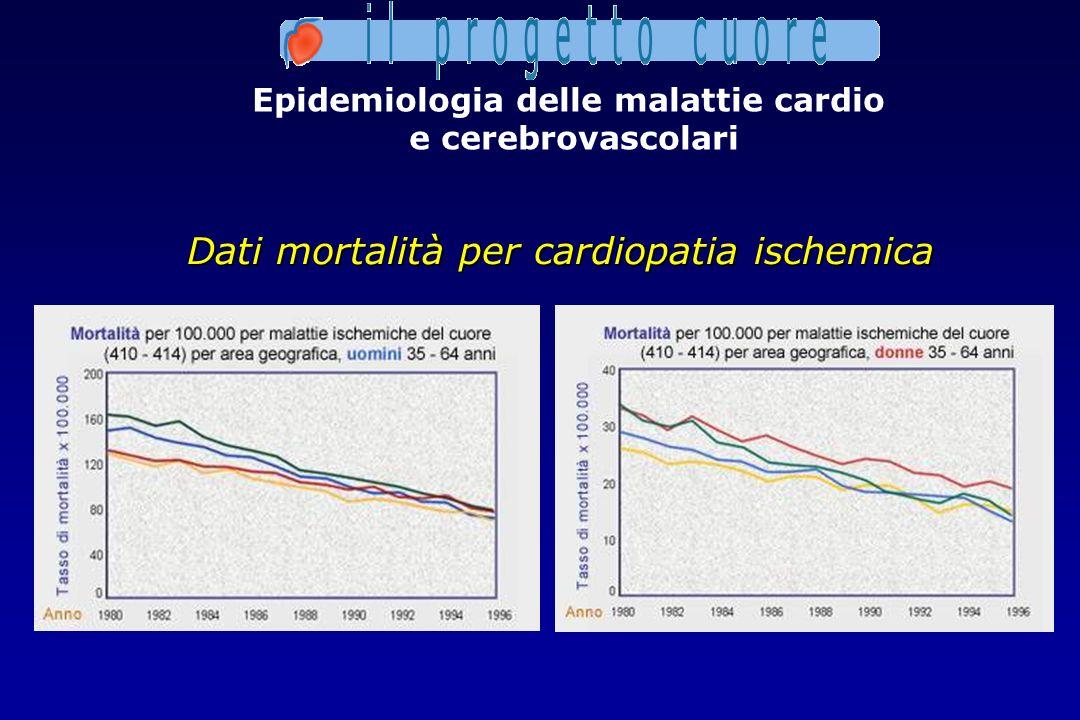 Epidemiologia delle malattie cardio e cerebrovascolari Dati mortalità per cardiopatia ischemica