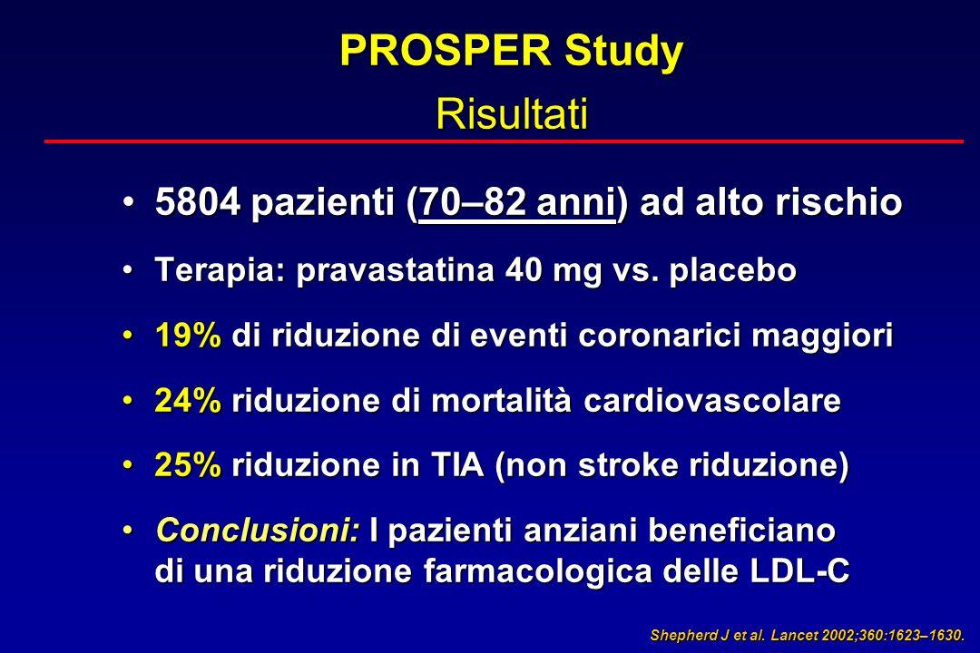 5804 pazienti (70–82 anni) ad alto rischio5804 pazienti (70–82 anni) ad alto rischio Terapia: pravastatina 40 mg vs. placeboTerapia: pravastatina 40 m
