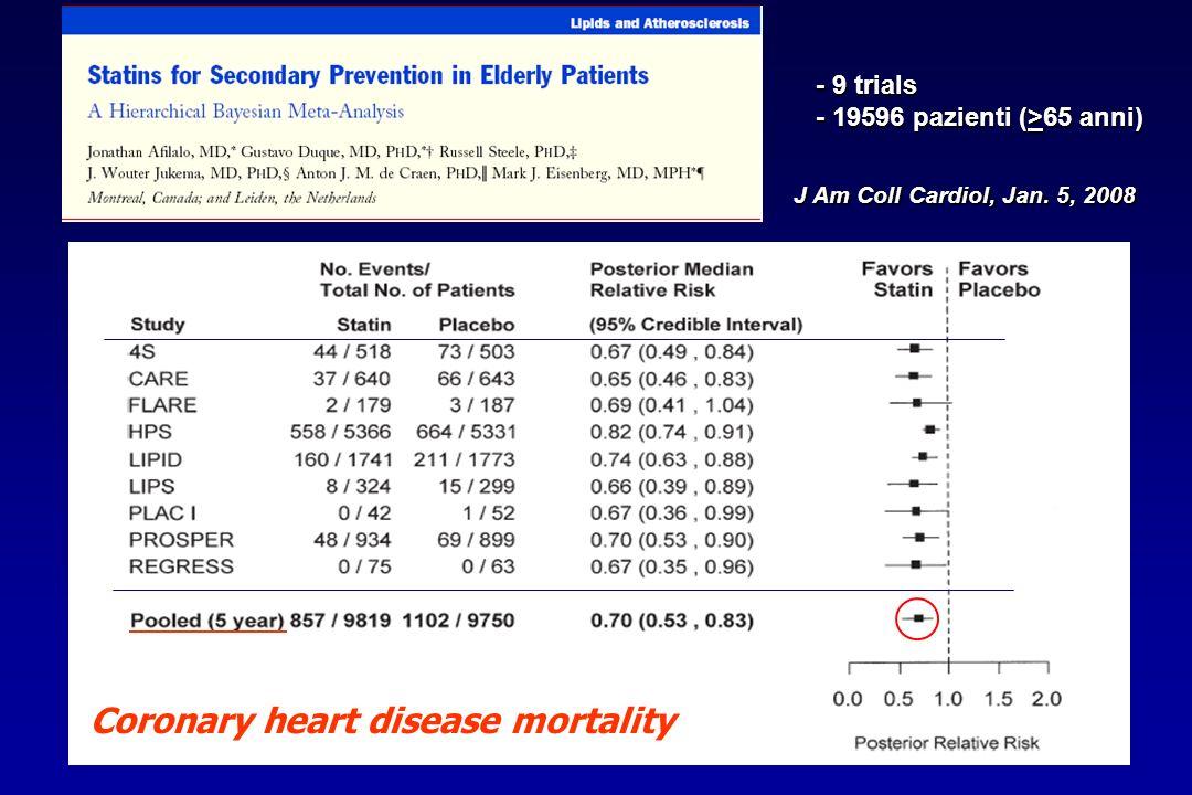 J Am Coll Cardiol, Jan. 5, 2008 Coronary heart disease mortality - 9 trials - 19596 pazienti (>65 anni)