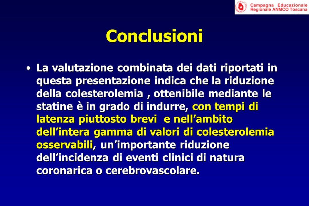 Conclusioni La valutazione combinata dei dati riportati in questa presentazione indica che la riduzione della colesterolemia, ottenibile mediante le s