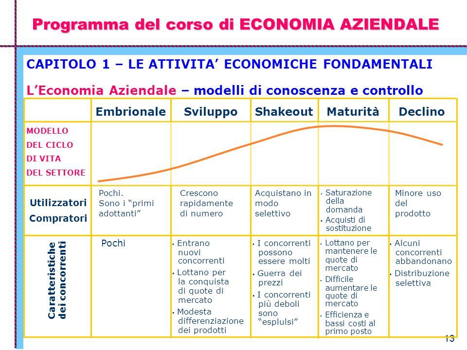 13 Programma del corso di ECONOMIA AZIENDALE CAPITOLO 1 – LE ATTIVITA ECONOMICHE FONDAMENTALI LEconomia Aziendale – modelli di conoscenza e controllo