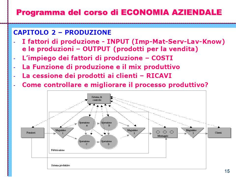 15 Programma del corso di ECONOMIA AZIENDALE CAPITOLO 2 – PRODUZIONE - I fattori di produzione - INPUT (Imp-Mat-Serv-Lav-Know) e le produzioni – OUTPU