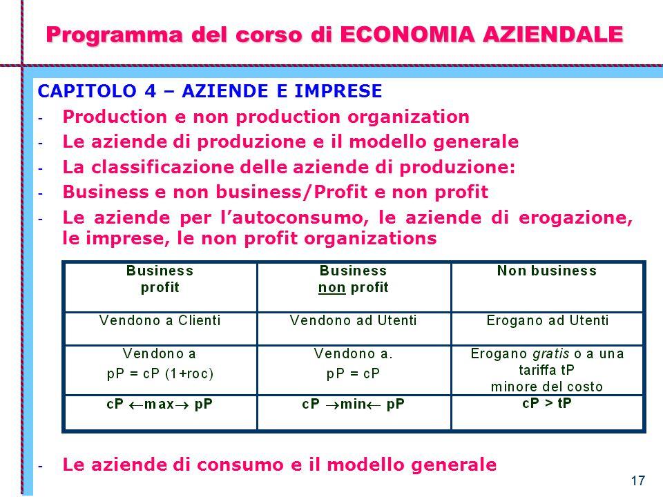 17 Programma del corso di ECONOMIA AZIENDALE CAPITOLO 4 – AZIENDE E IMPRESE - Production e non production organization - Le aziende di produzione e il