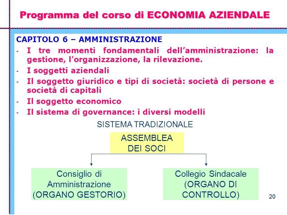20 Programma del corso di ECONOMIA AZIENDALE CAPITOLO 6 – AMMINISTRAZIONE - I tre momenti fondamentali dellamministrazione: la gestione, l'organizzazi