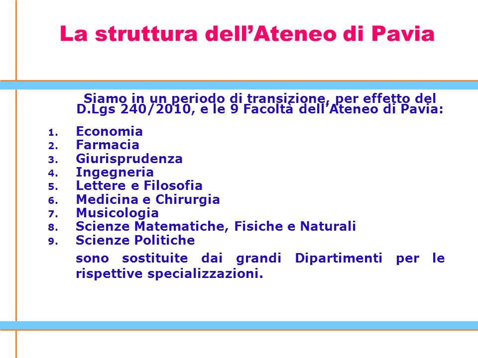 La struttura dellAteneo di Pavia Siamo in un periodo di transizione, per effetto del D.Lgs 240/2010, e le 9 Facoltà dellAteneo di Pavia: 1. Economia 2