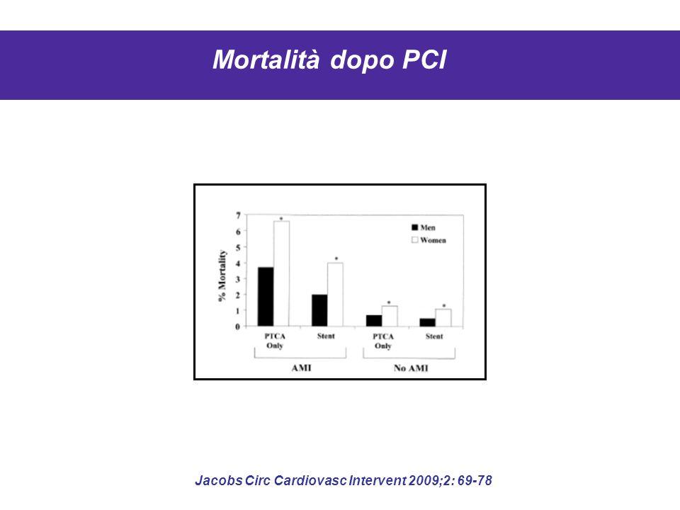 Jacobs Circ Cardiovasc Intervent 2009;2: 69-78 Mortalità dopo PCI