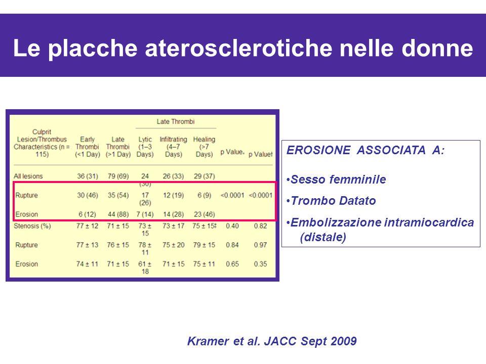 Kramer et al. JACC Sept 2009 Le placche aterosclerotiche nelle donne EROSIONE ASSOCIATA A: Sesso femminile Trombo Datato Embolizzazione intramiocardic