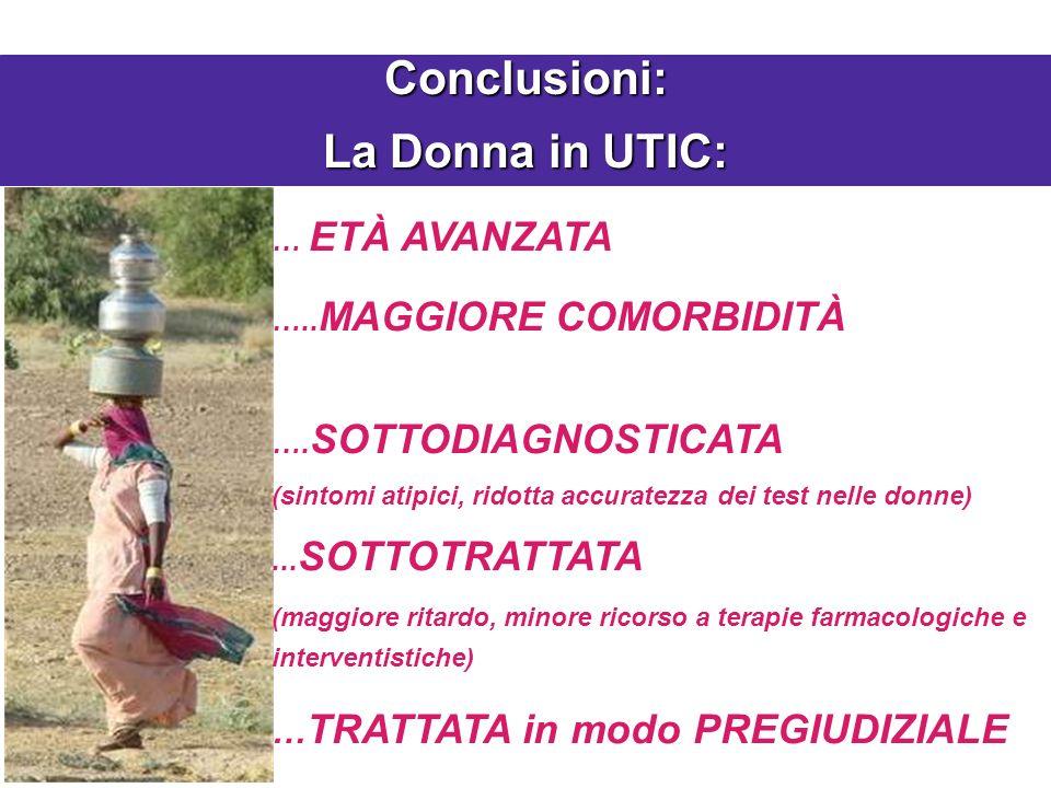 Conclusioni: La Donna in UTIC: … ETÀ AVANZATA ….. MAGGIORE COMORBIDITÀ …. SOTTODIAGNOSTICATA (sintomi atipici, ridotta accuratezza dei test nelle donn