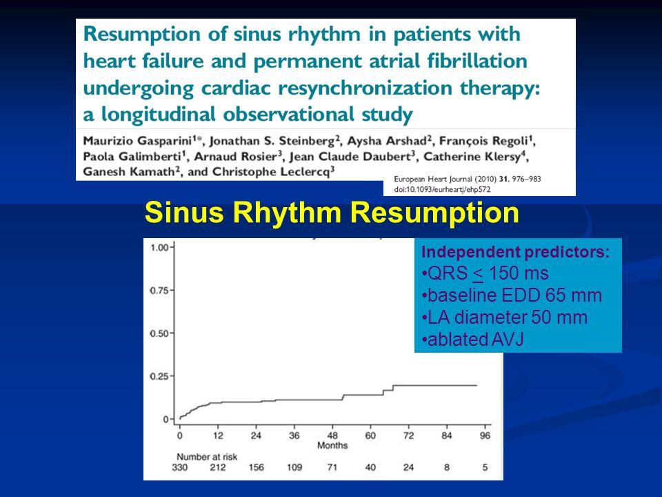 Sinus Rhythm Resumption Independent predictors: QRS < 150 ms baseline EDD 65 mm LA diameter 50 mm ablated AVJ