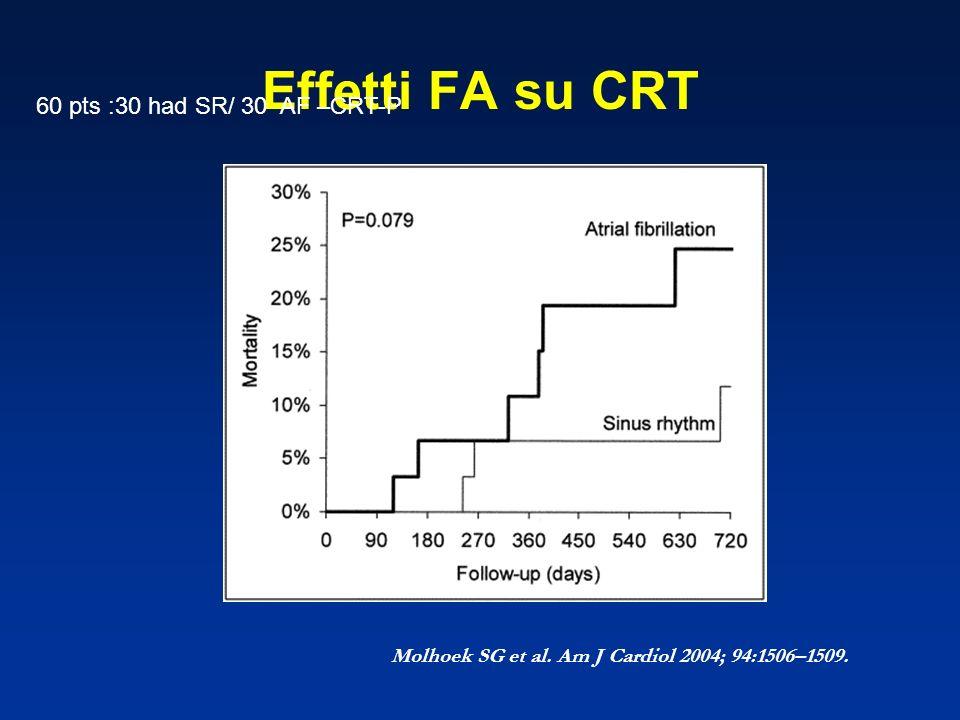 Effetti FA su CRT Molhoek SG et al.Am J Cardiol 2004; 94:1506–1509.