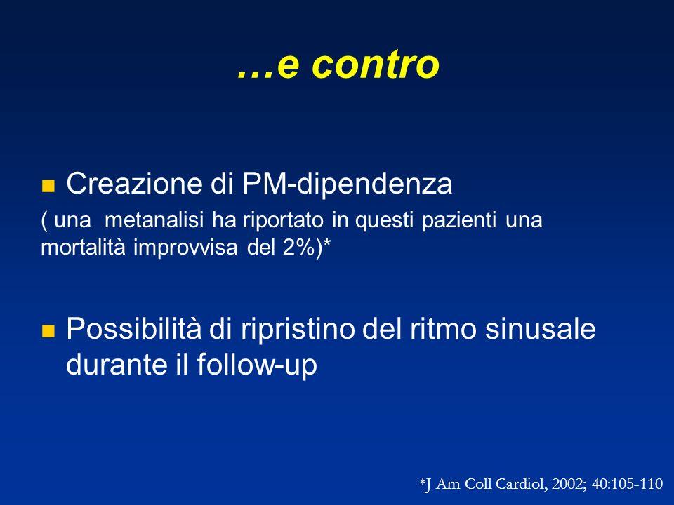 …e contro Creazione di PM-dipendenza ( una metanalisi ha riportato in questi pazienti una mortalità improvvisa del 2%)* Possibilità di ripristino del ritmo sinusale durante il follow-up *J Am Coll Cardiol, 2002; 40:105-110