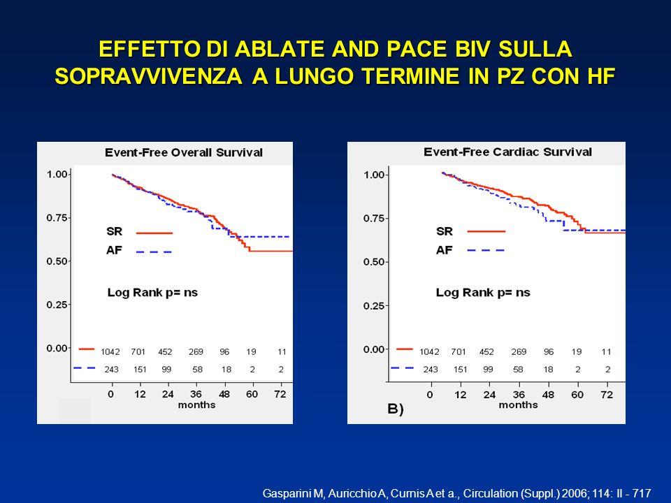 EFFETTO DI ABLATE AND PACE BIV SULLA SOPRAVVIVENZA A LUNGO TERMINE IN PZ CON HF Gasparini M, Auricchio A, Curnis A et a., Circulation (Suppl.) 2006; 114: II - 717