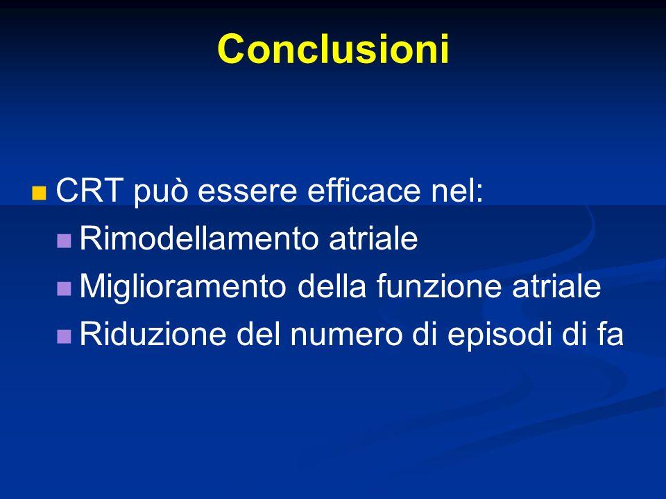 Conclusioni CRT può essere efficace nel: Rimodellamento atriale Miglioramento della funzione atriale Riduzione del numero di episodi di fa