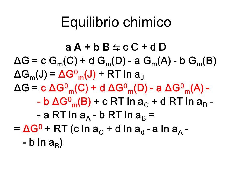 Equilibrio chimico a A + b B c C + d D ΔG = c G m (C) + d G m (D) - a G m (A) - b G m (B) ΔG m (J) = ΔG 0 m (J) + RT ln a J ΔG = c ΔG 0 m (C) + d ΔG 0