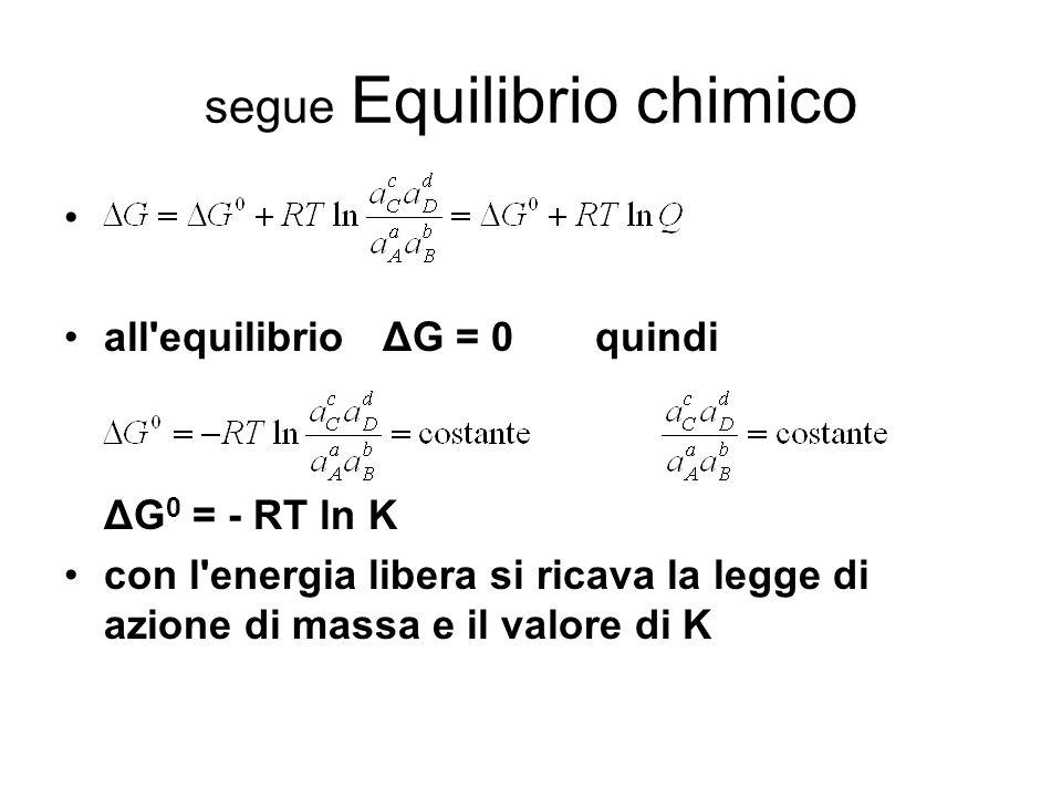 segue Equilibrio chimico all'equilibrioΔG = 0quindi ΔG 0 = - RT ln K con l'energia libera si ricava la legge di azione di massa e il valore di K