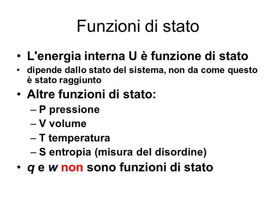 Funzioni di stato L'energia interna U è funzione di stato dipende dallo stato del sistema, non da come questo è stato raggiunto Altre funzioni di stat