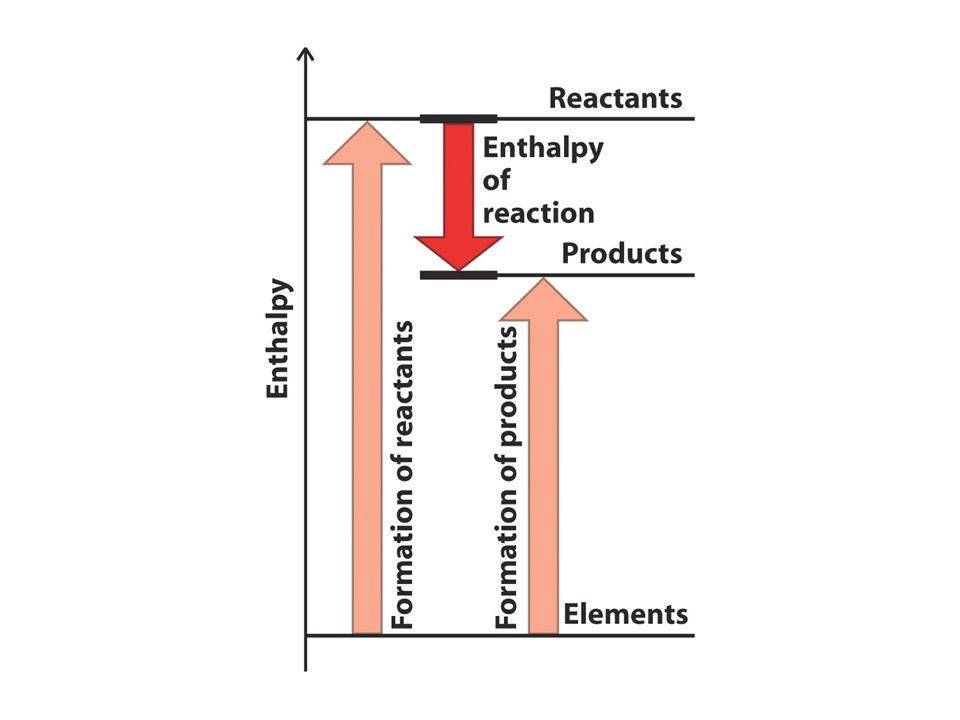 Entropia L entropia S è una funzione di stato misura il disordine di un sistema Definizione: e se T è costante